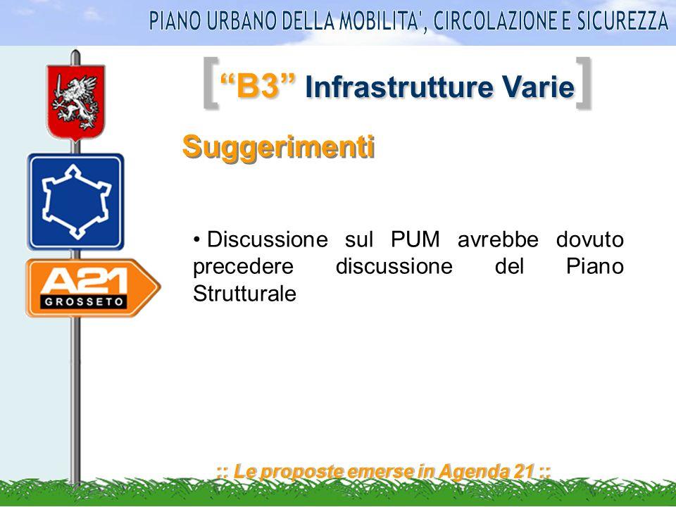 [ B3 Infrastrutture Varie]